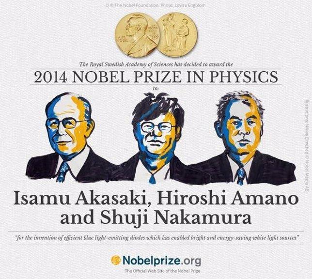 Galardonados con el Nobel de Física 2014