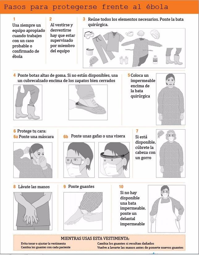 Pasos para protegerse contra el ébola