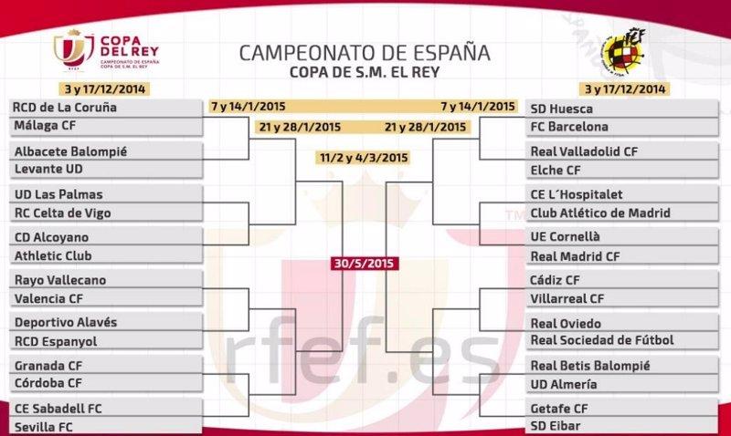 La Copa del Rey proyecta un derbi madrileño en octavos y un \'clásico\' en  cuartos