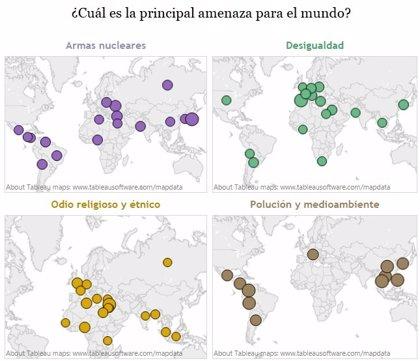 ¿Cuál es la principal amenaza para el mundo? Depende de dónde vivas