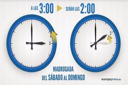 Recuerda: esta madrugada a las 03.00 serán las 02.00