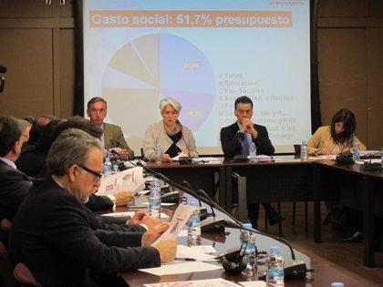 """UGT y CCOO ven """"negativa"""" otra prórroga presupuestaria en Navarra"""