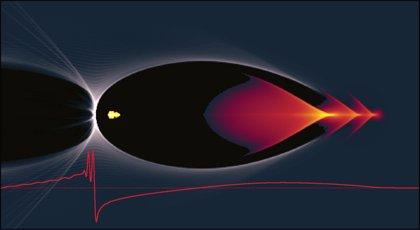 Proyectan aceleradores de partículas con plasma de bajo coste