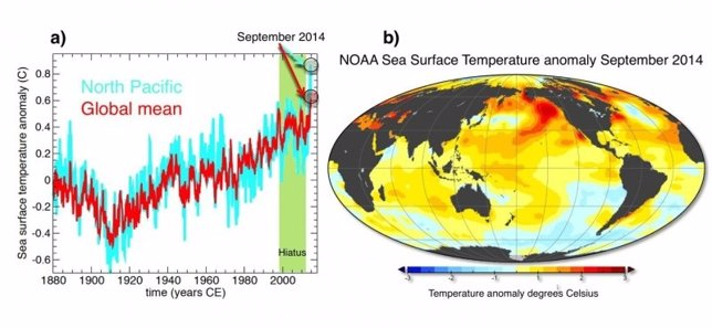 Anomalía de temperaturas del océano