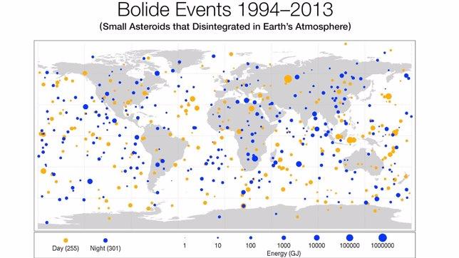 Pequeños asteroides que impactan en la atmósfera