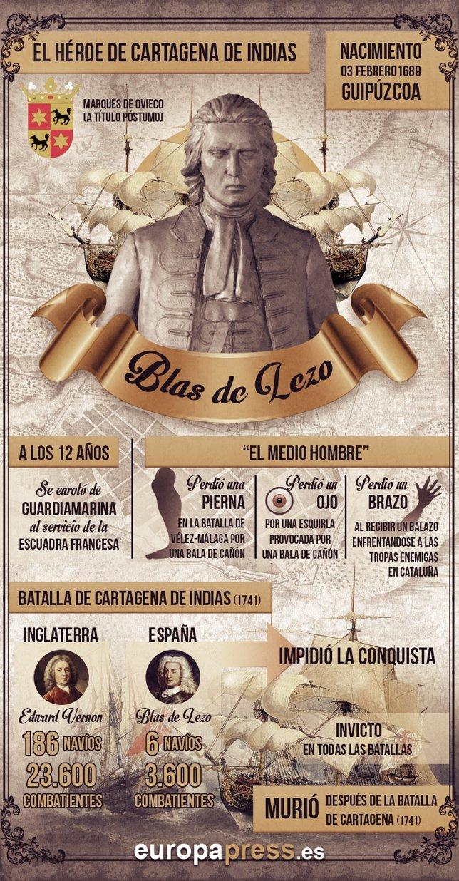 Blas de Lezo.jpg