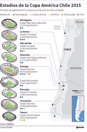 estadios copa america chile 2015.jpg
