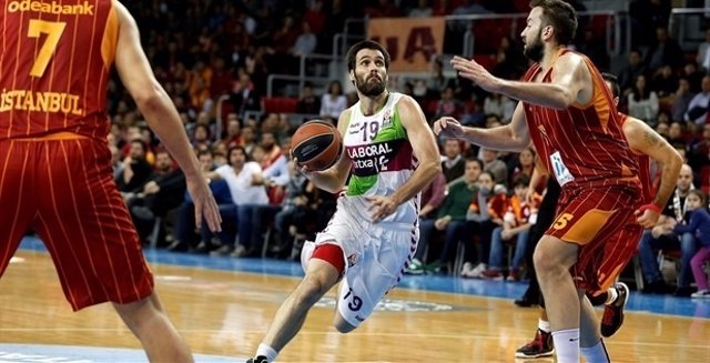 Laboral Kutxa Baskonia supera al Galatasaray