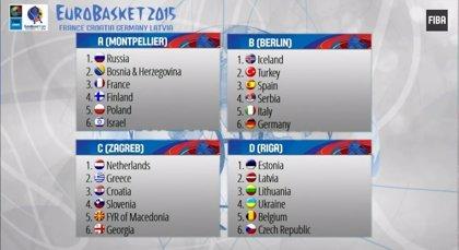 España se enfrentará a Alemania, Italia, Serbia, Turquía e Islandia en Berlín