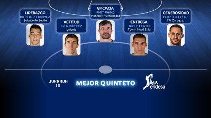 Llompart, Panko, Martín, Vázquez y Hernangómez, mejor quinteto de la décima jornada