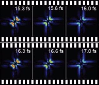 Fotogramas del movimiento correlacionado de los dos electrones del helio.