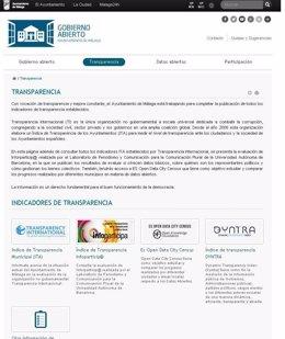Web transparencia Gobierno Abierto Ayuntamiento de Málaga