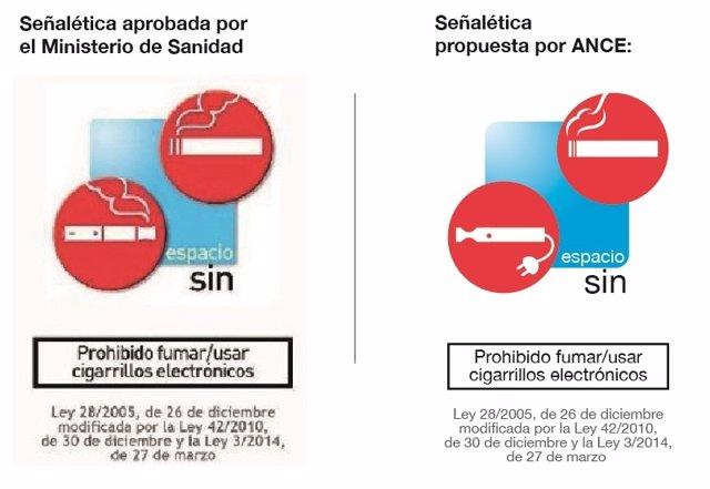 Carteles para indicar la prohibición de fumar