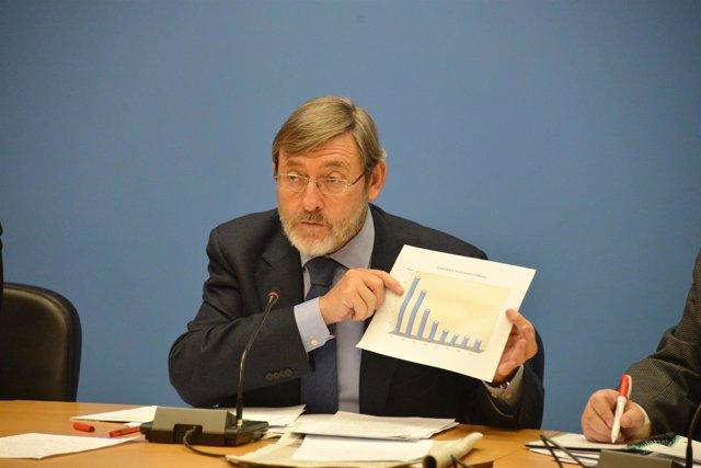Lissavetzky en rueda de prensa sobre el presupuesto de distritos