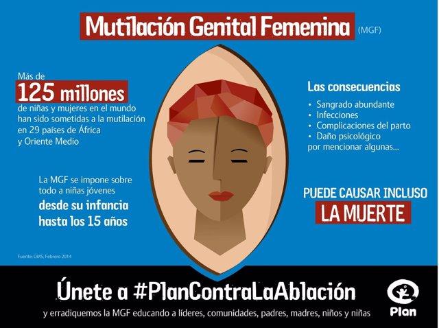 El 85% de las mujeres de África Occidental han sufrido ablación genital