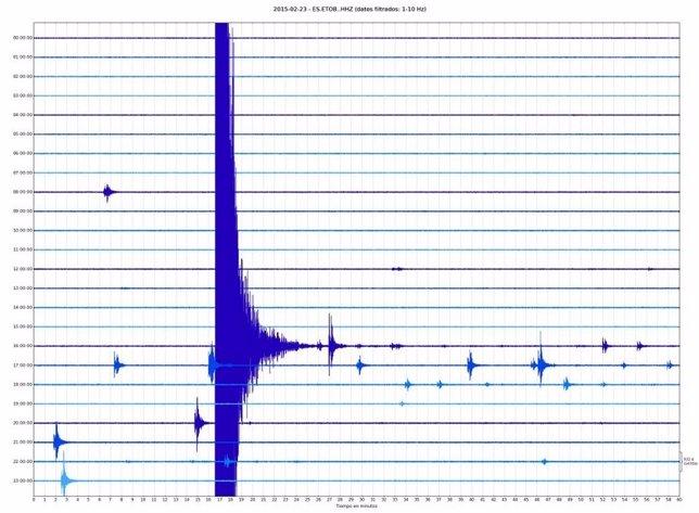 Terremoto Ossa