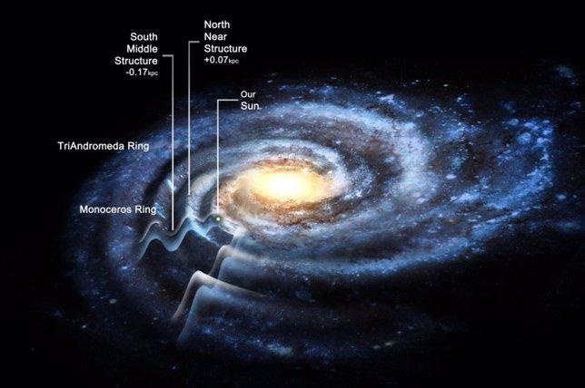 Ondulaciones hacen más grande a la Vía Láctea