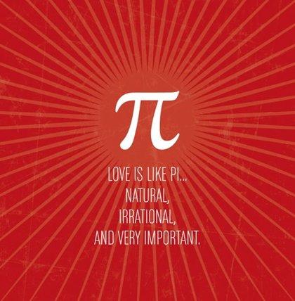 'Día Pi': ¿Cuánto crees saber sobre el número Pi? (TEST)