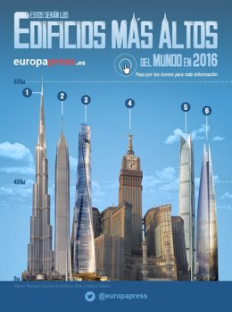 Edificios más altos del mundo en el 2016