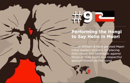 ¿Cómo se dice 'Hola' en distintas partes del mundo?