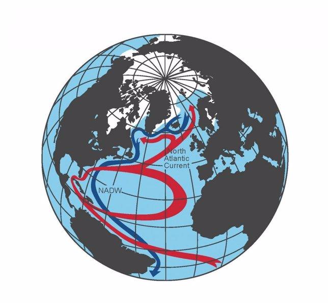 Circulación del Atlántico Norte