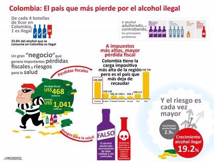 El consumo de licor ilegal se incrementa en Colombia