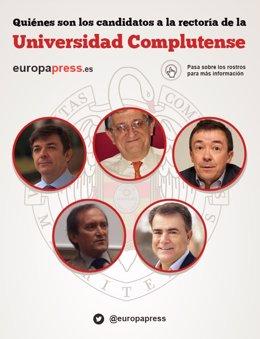 Candidatos a la rectoría de la Universidad Complutense
