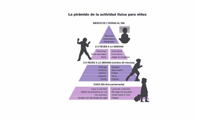 Pirámide del deporte