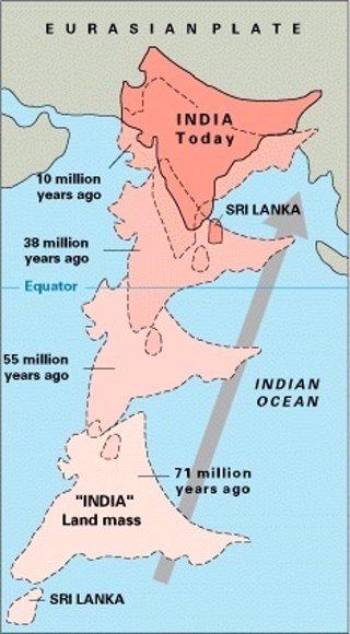 Placa de la India