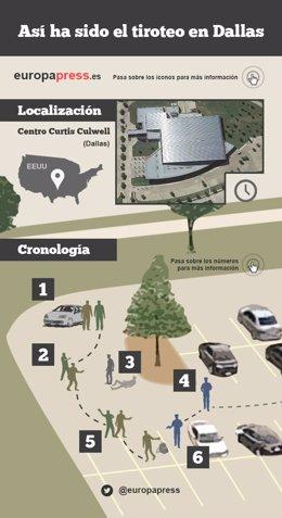 Infografía del tiroteo en Dallas en una exposición de caricaturas de Mahoma