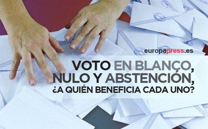 Elecciones noviembre 2019: Voto en blanco, nulo y abstención, ¿a quién beneficia cada uno?