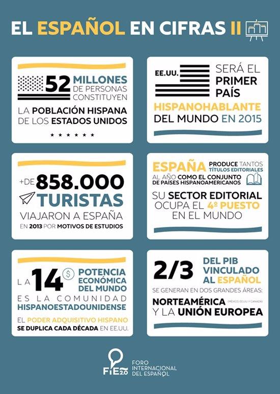 la pujanza digital del español