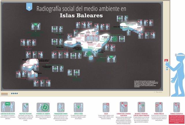 Radiografía medioambiental de Baleares