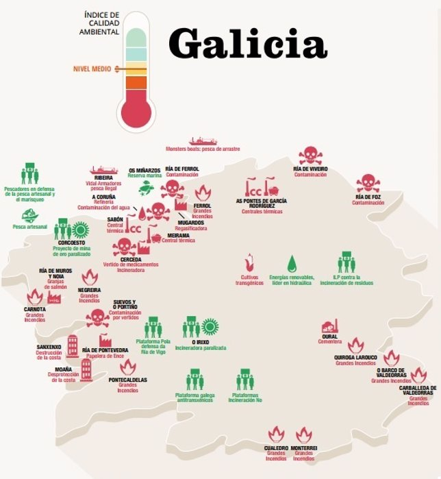 Situación ambiental de Galicia por Greenpeace