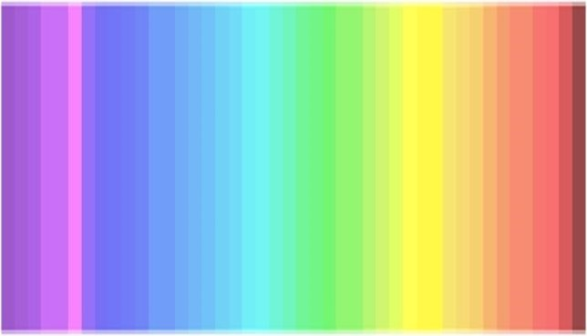 Test del color de Prof. Diana Derval