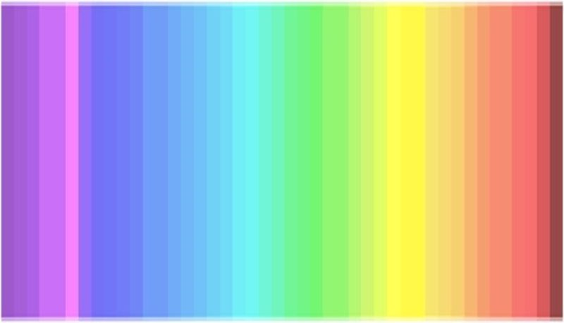 b157fbb5e0 Sólo 1 de cada 4 personas es capaz de ver todos los colores de esta ...