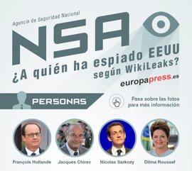 WikiLeaks: ¿A quién ha espiado la NSA?