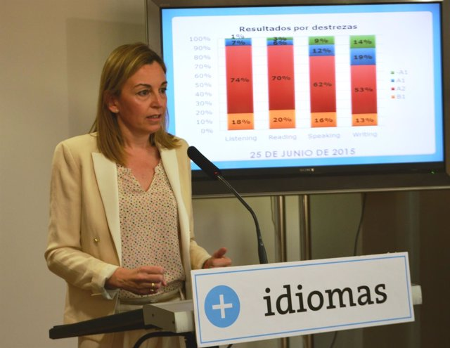 Begoña Iniesta presenta resultados pruebas