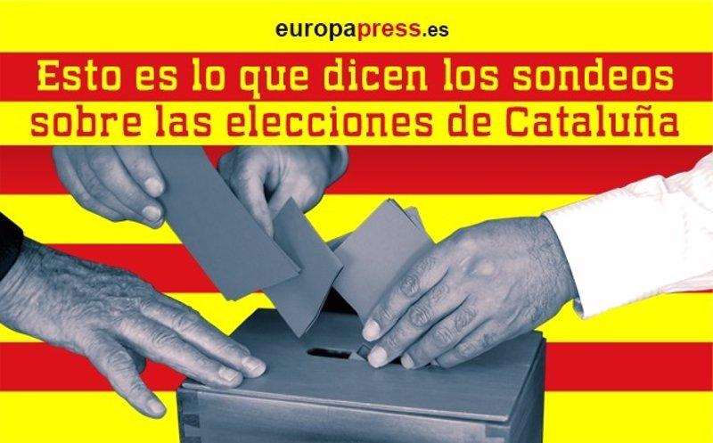 Sondeos Cataluña