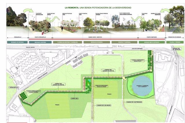Panel del Parque de La Remonta