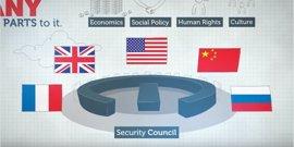 El complejo funcionamiento de las Naciones Unidas explicado en un vídeo de un minuto y medio