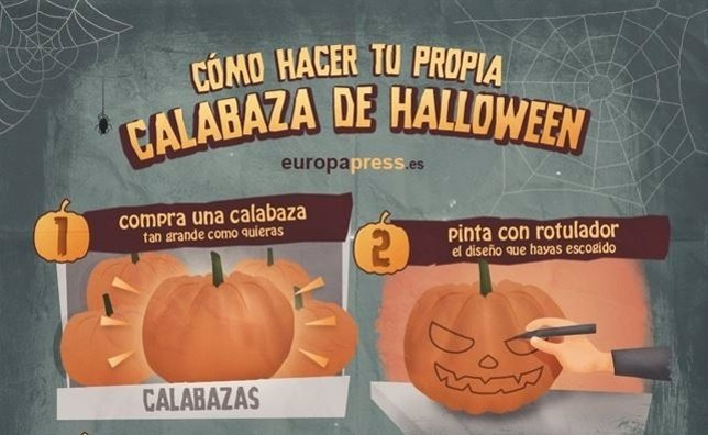 7 ideas para tallar y decorar las calabazas de halloween for Como decorar una calabaza original