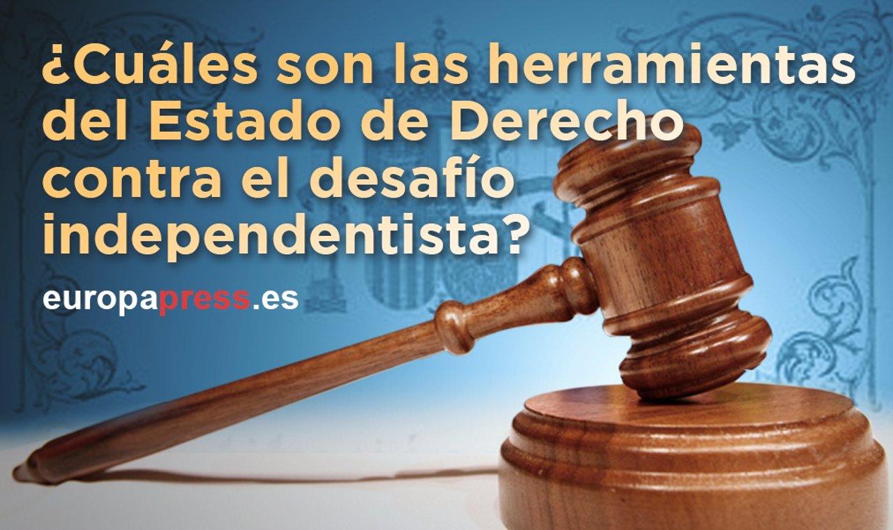 Herramientas del Estado de Derecho para frenar el independentismo