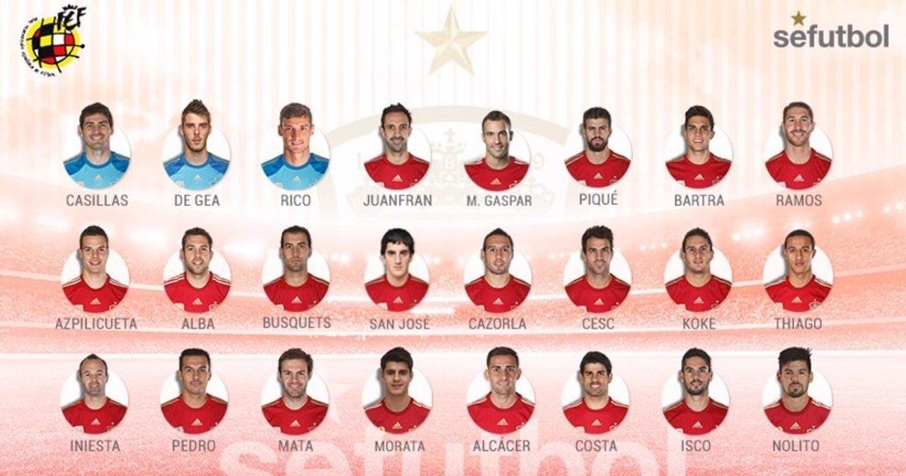 Lista convocatoria Del Bosque España selección española