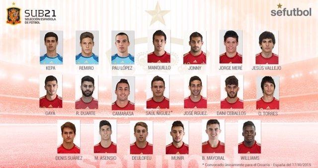 Convocatoria lista Sub-21 España selección española