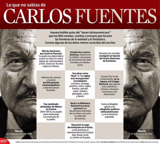 Las anécdotas que no conocías del escritor mexicano Carlos Fuentes 70eb8be8d4b4d