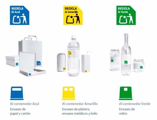 Símbolos nuevos de Ecoembes que indican a qué contenedor depositar los envases