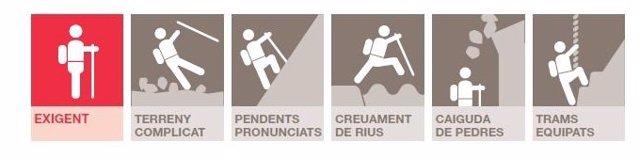 Ejemplo de iconos de dificultad de las rutas de senderismo