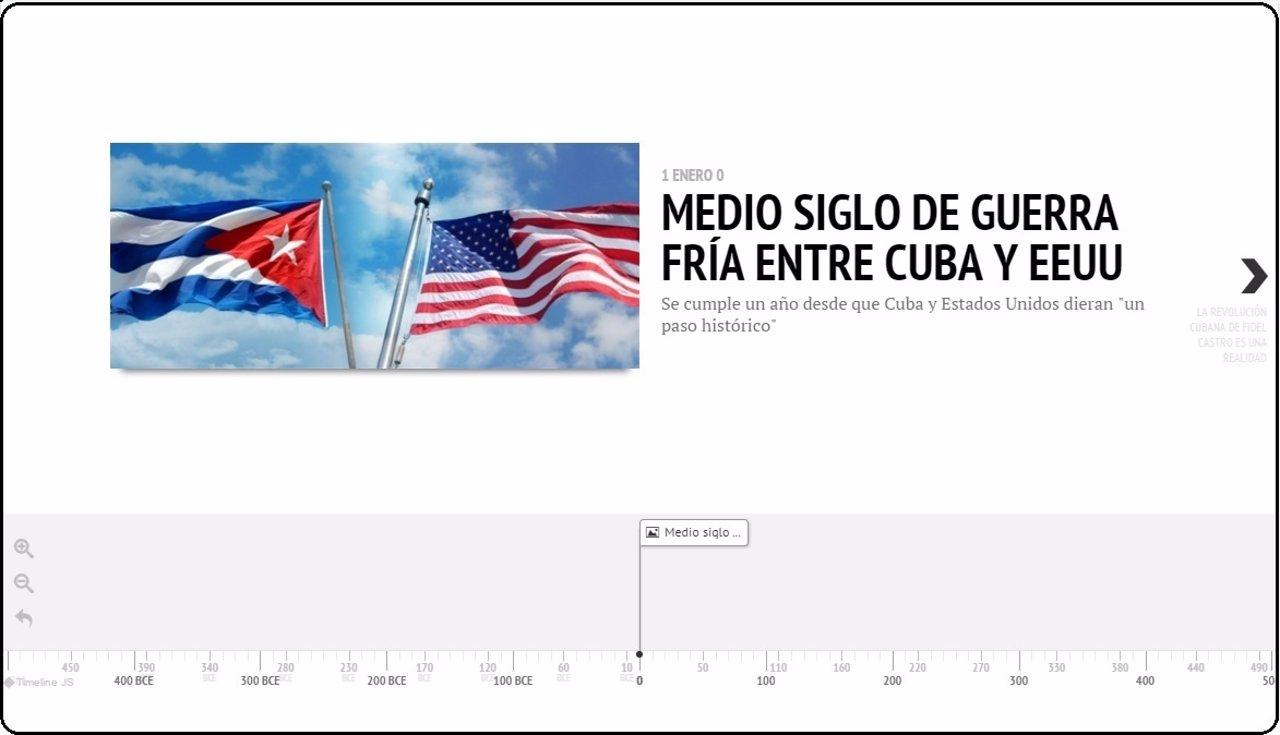Cronología de medio siglo de Guerra Fría entre Cuba y EEUU