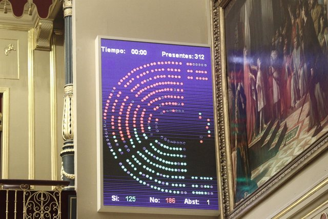 Panel de votación del hemiciclo